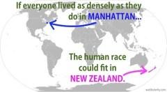Overpopulation_Myth_New_Zealand