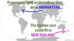 Overpopulation_Myth_New_Zealand