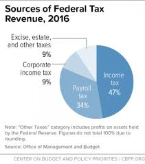 taxes3
